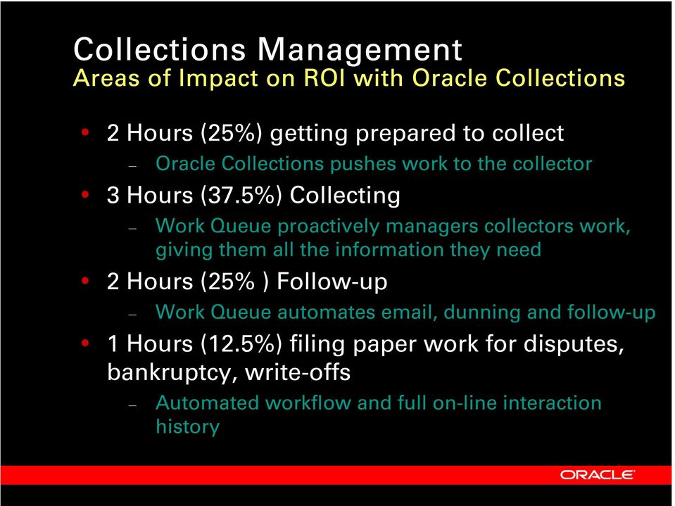 5%) Collecting Work Queue proactively managers collectors work, giving them all the information they need 2 Hours (25%