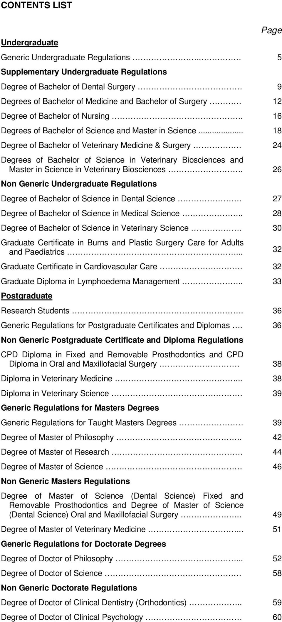 16 Degrees of Bachelor of Science and Master in Science.