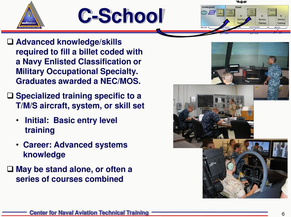 Specialized training specific to a T/M/S aircraft, system, or skill set Initial: Basic entry