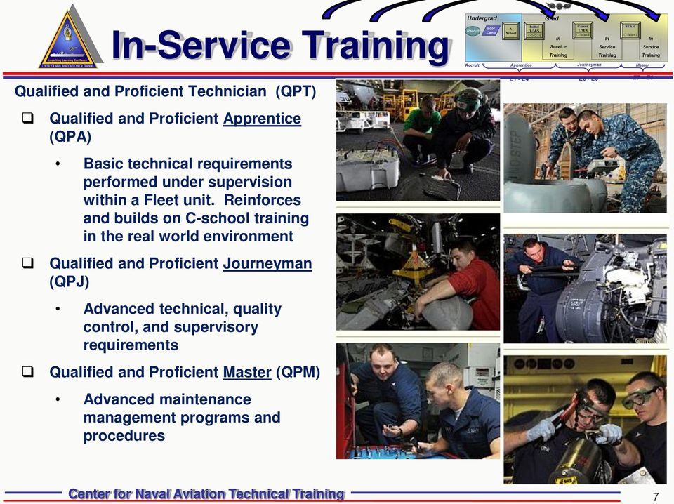 Reinforces and builds on C-school training in the real world environment Qualified and Proficient Journeyman (QPJ)