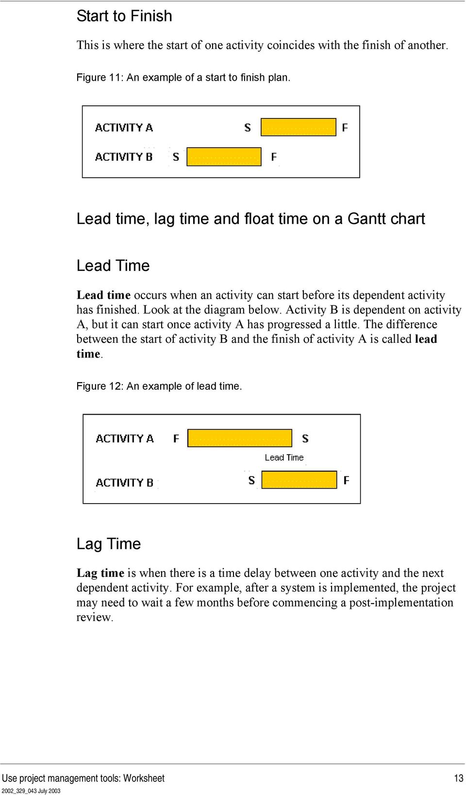 Activity B is dependent on activity A, but it can start once activity A has progressed a little. The difference between the start of activity B and the finish of activity A is called lead time.