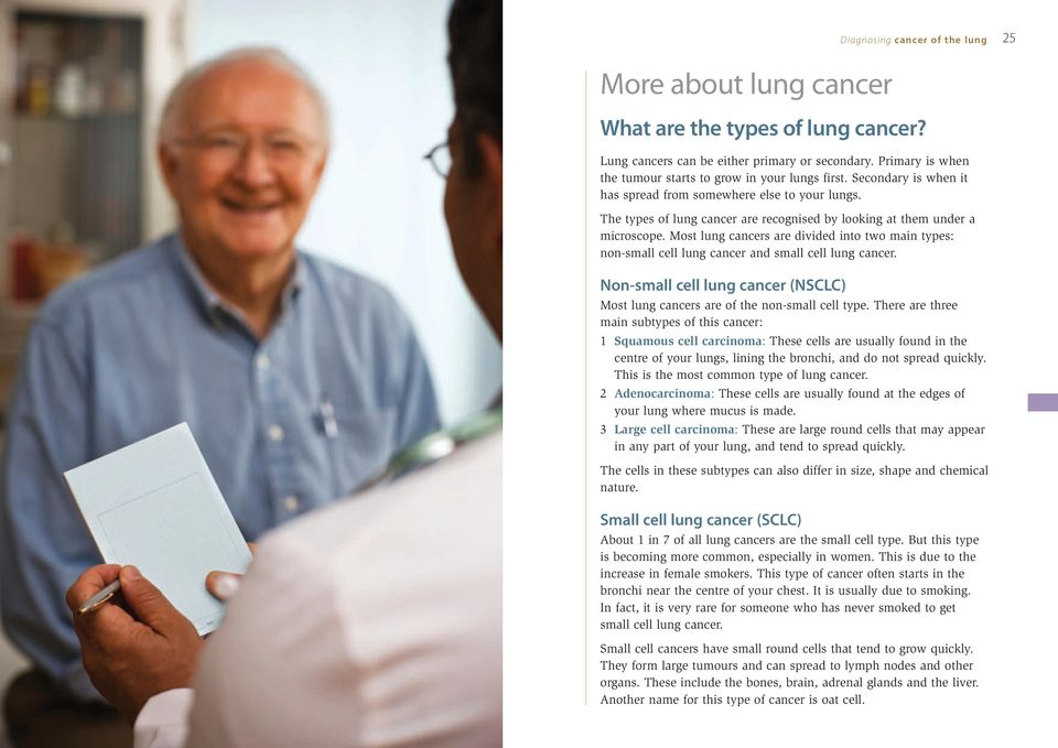 Most lung cancers are divided into two main types: non-small cell lung cancer and small cell lung cancer. Non-small cell lung cancer (NSCLC) Most lung cancers are of the non-small cell type.