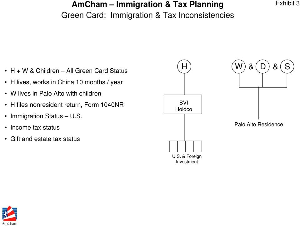 with children H files nonresident return, Form 1040NR Immigration St