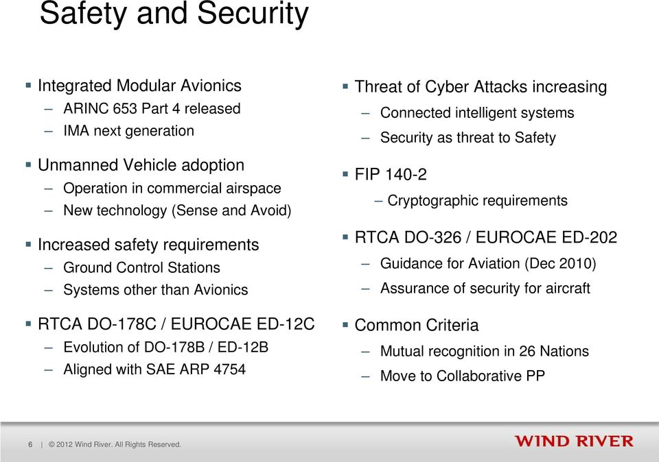 ED-12B Aligned with SAE ARP 4754 Threat of Cyber Attacks increasing Connected intelligent systems Security as threat to Safety FIP 140-2 Cryptographic requirements