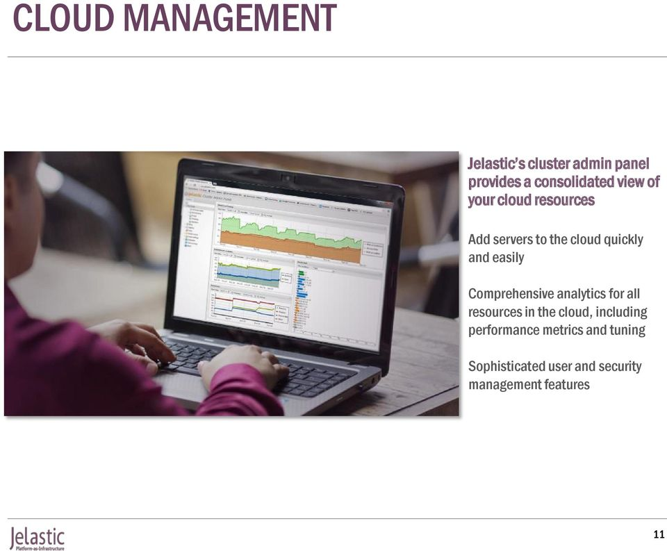 Comprehensive analytics for all resources in the cloud, including