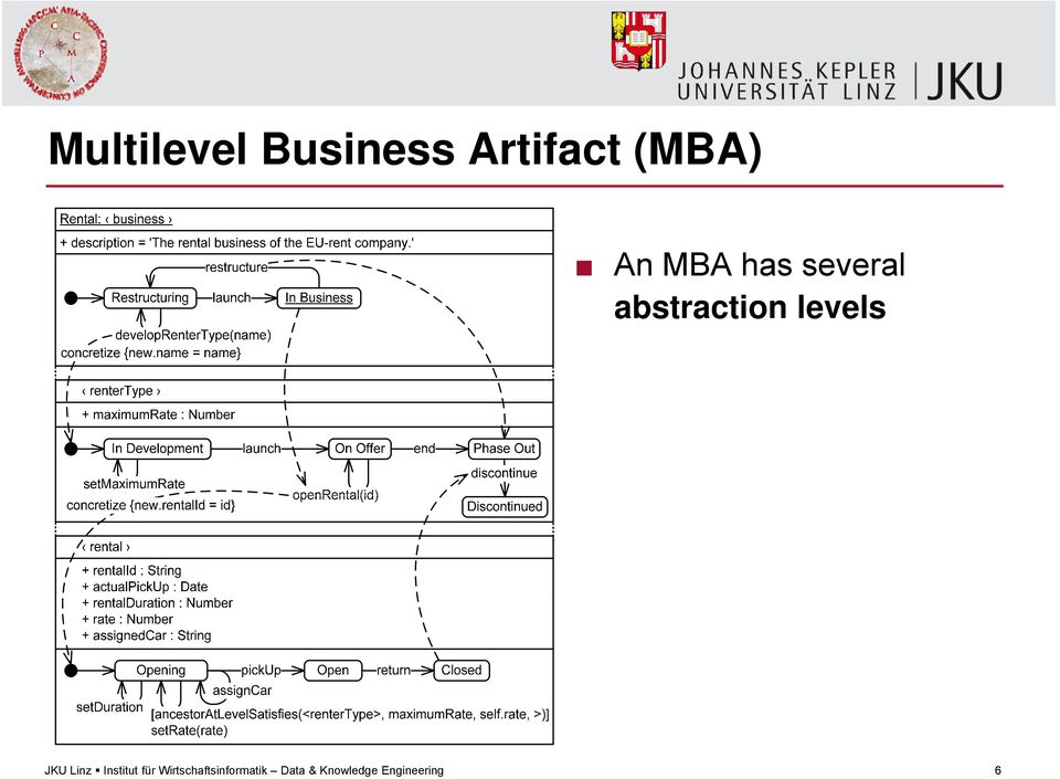 MBA has several
