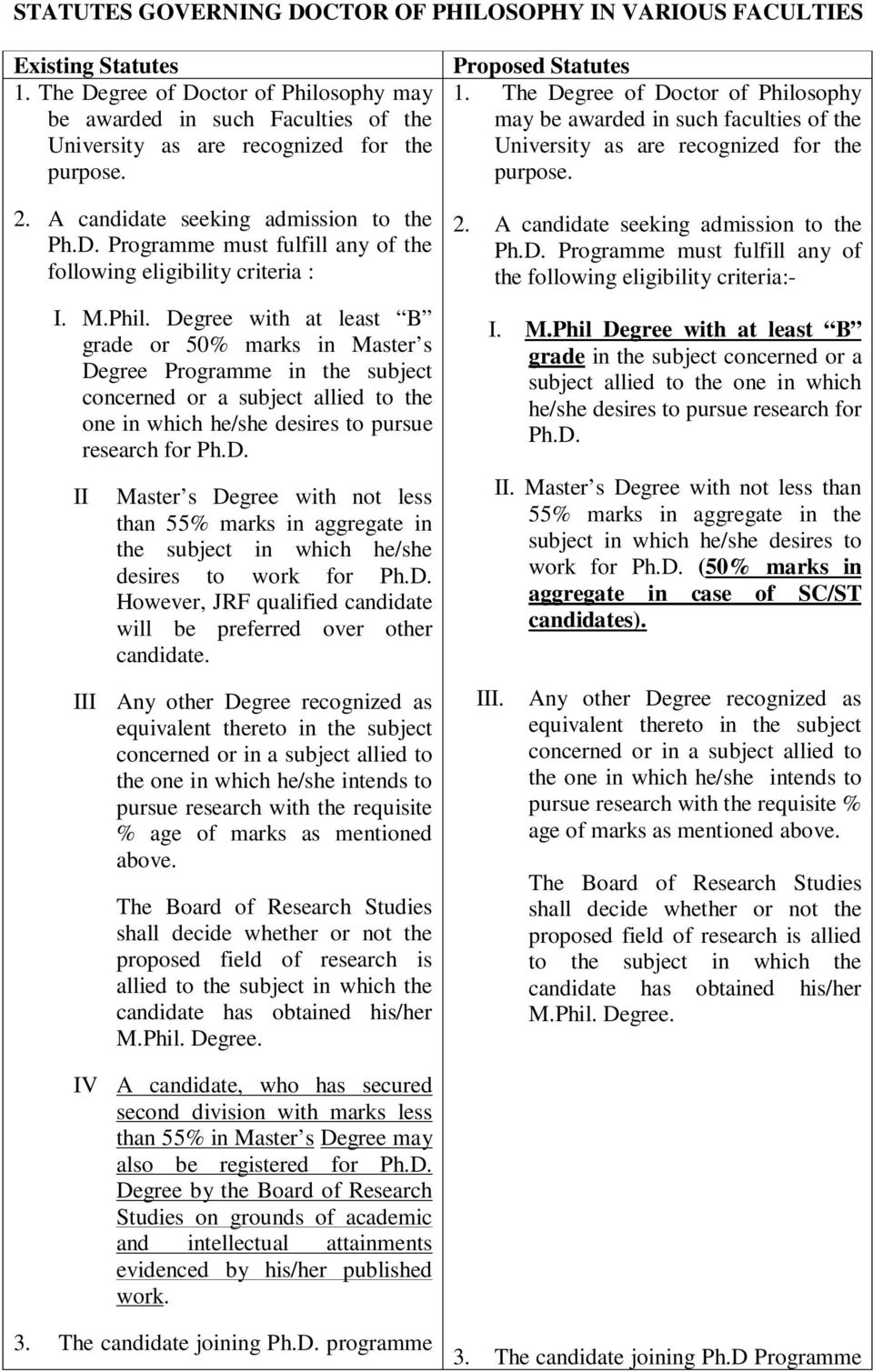 M.Phil. Degree with at least B grade or 50% marks in Master s Degree Programme in the subject concerned or a subject allied to the one in which he/she desires to pursue research for Ph.D. II Master s Degree with not less than 55% marks in aggregate in the subject in which he/she desires to work for Ph.