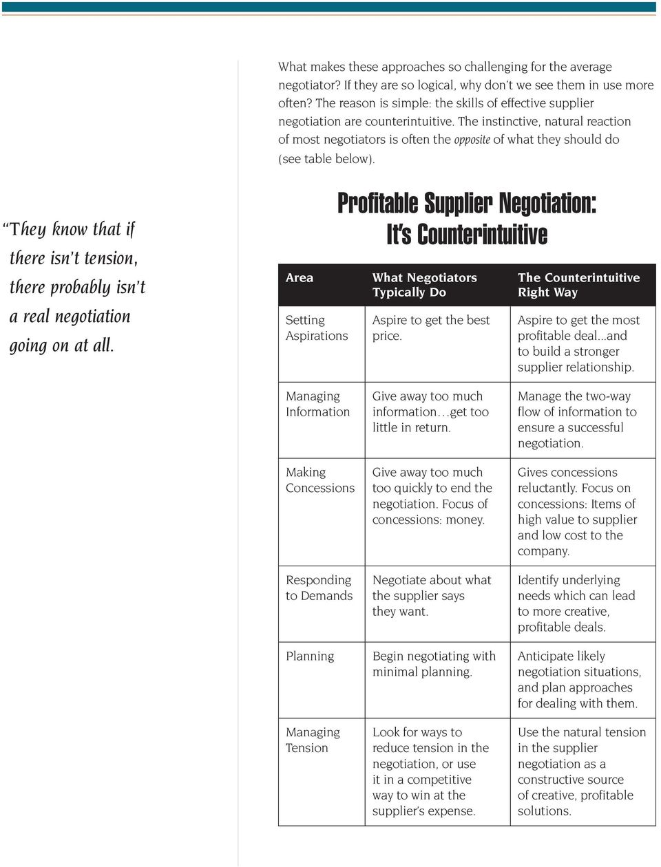 The instinctive, natural reaction of most negotiators is often the opposite of what they should do (see table below).