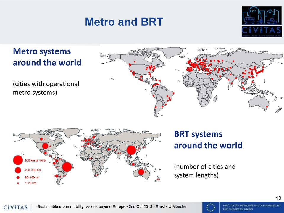 systems) BRT systems around the world