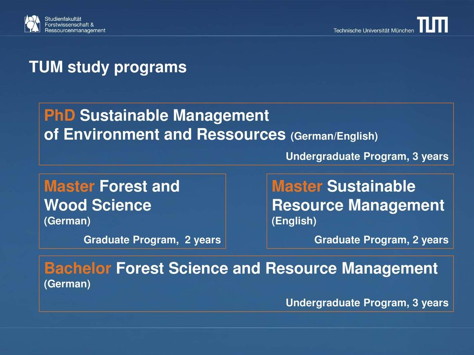 Graduate Program, 2 years Master Sustainable Resource Management (English) Graduate