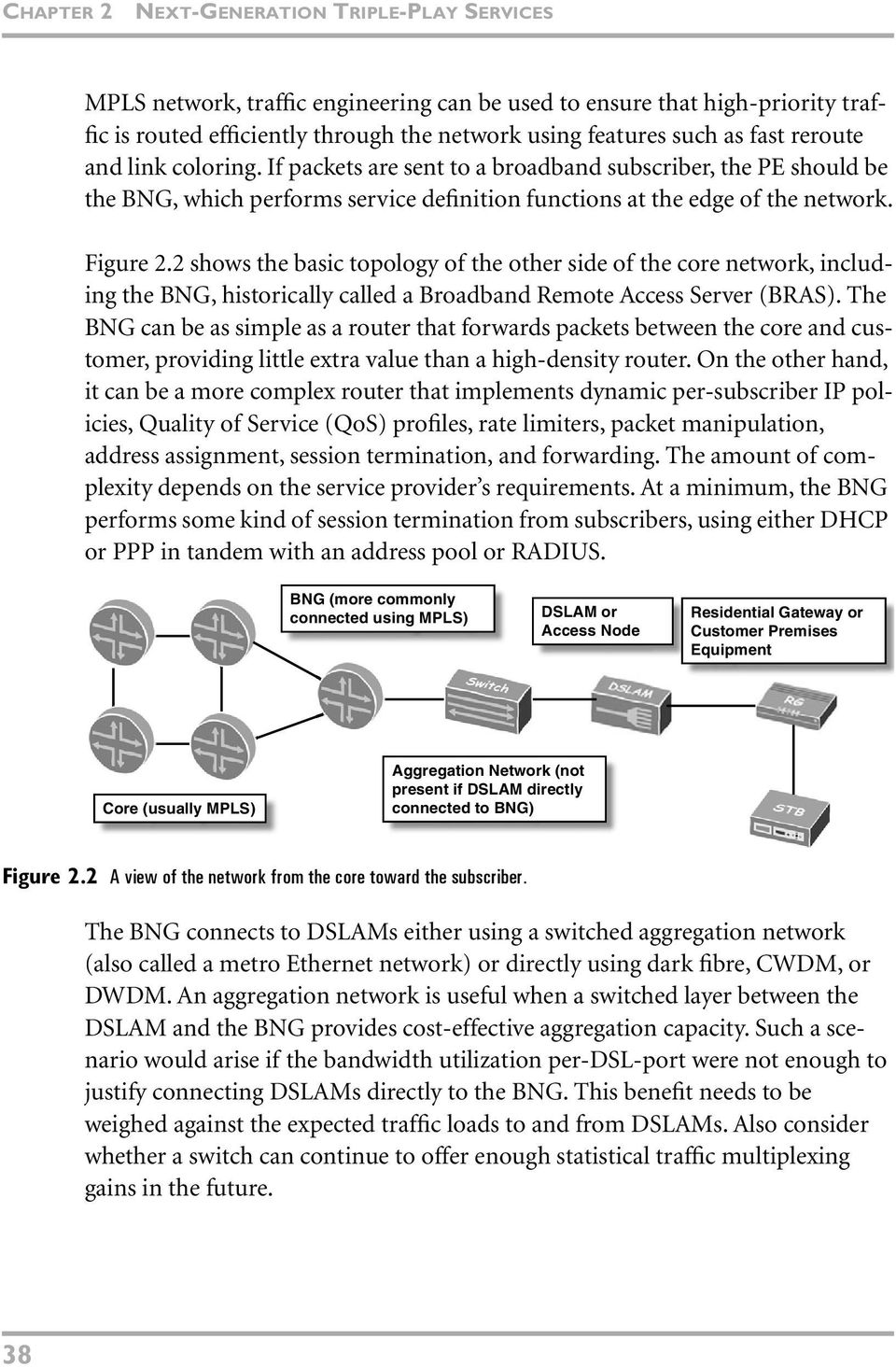 2 shows the basic topology of the other side of the core network, including the BNG, historically called a Broadband Remote Access Server (BRAS).