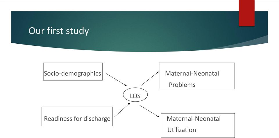 Maternal-Neonatal Problems