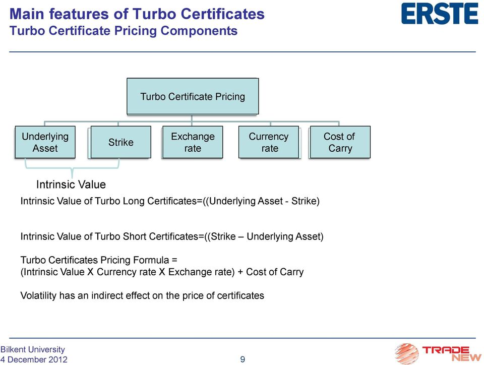 Intrinsic Value of Turbo Long Certificates=((Underlying Asset - Strike) Intrinsic Value of Turbo Short Certificates=((Strike Underlying Asset) Turbo