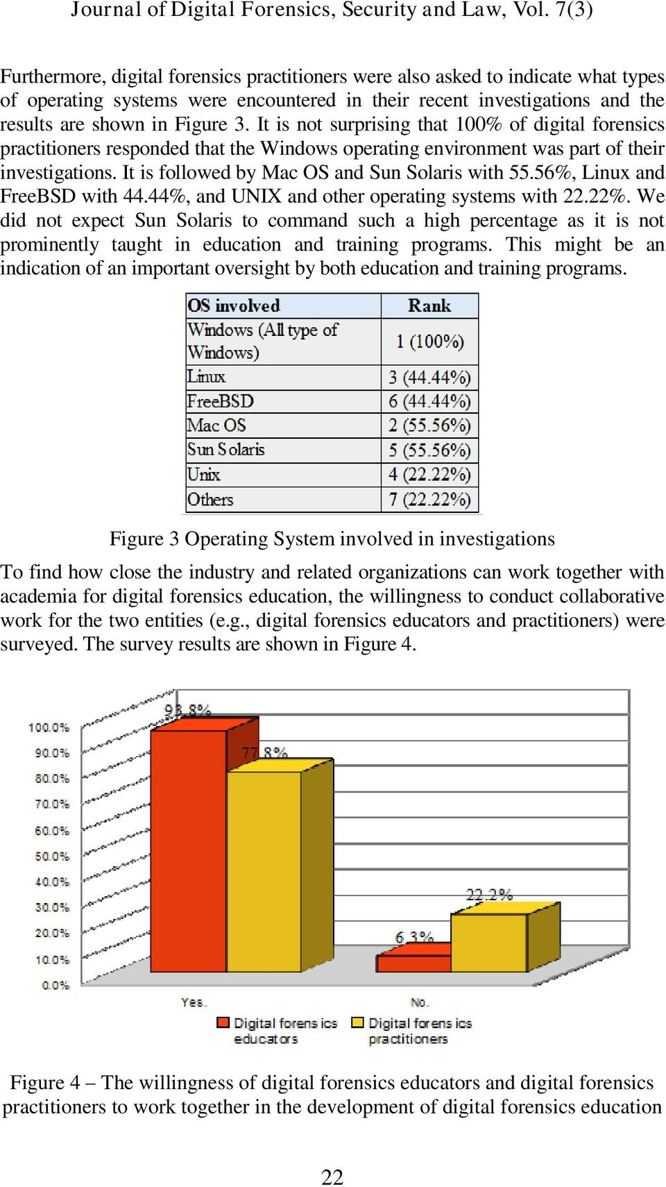 56%, Linux and FreeBSD with 44.44%, and UNIX and other operating systems with 22.22%.