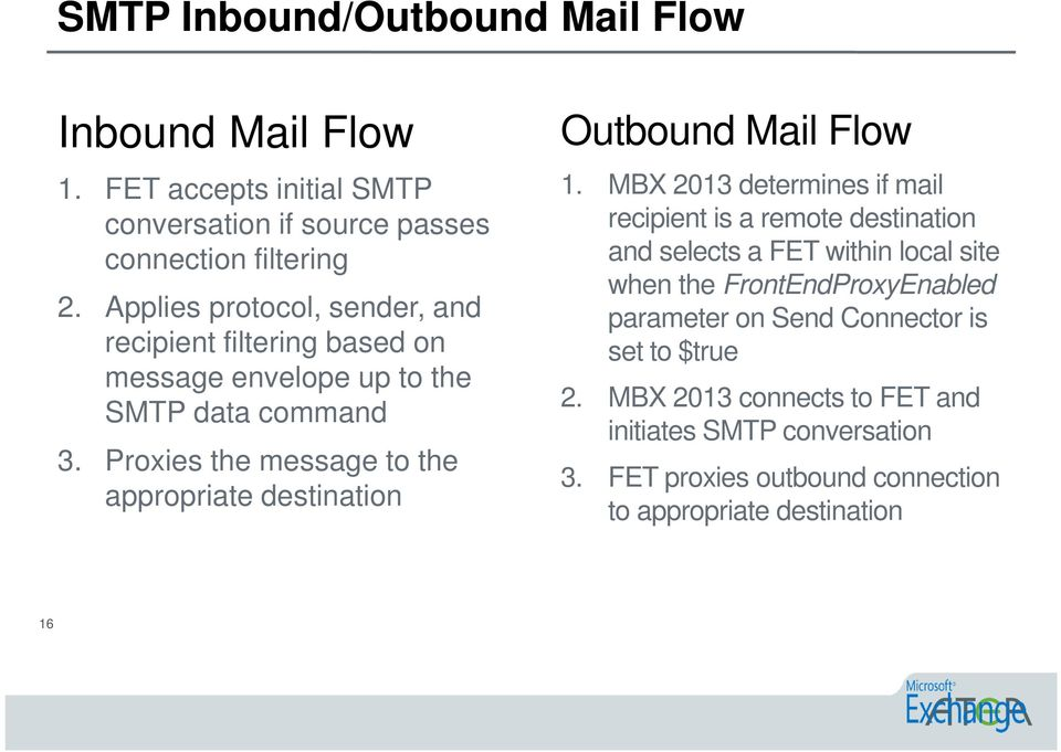 Proxies the message to the appropriate destination Outbound Mail Flow 1.