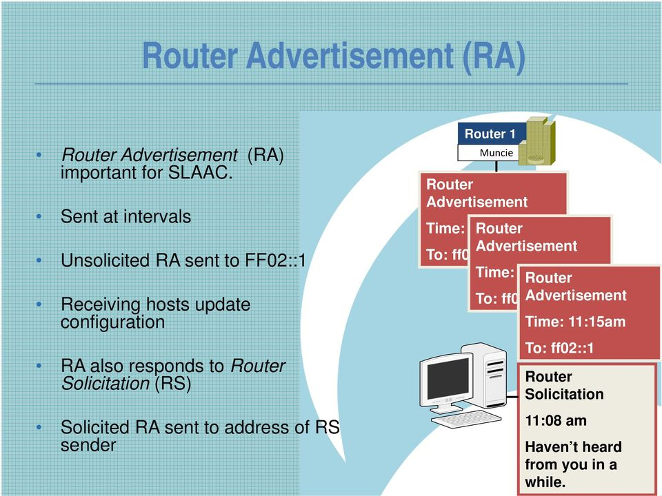 Solicitation (RS) Solicited RA sent to address of RS sender Router 1 Muncie Router Advertisement Time: 10:45am