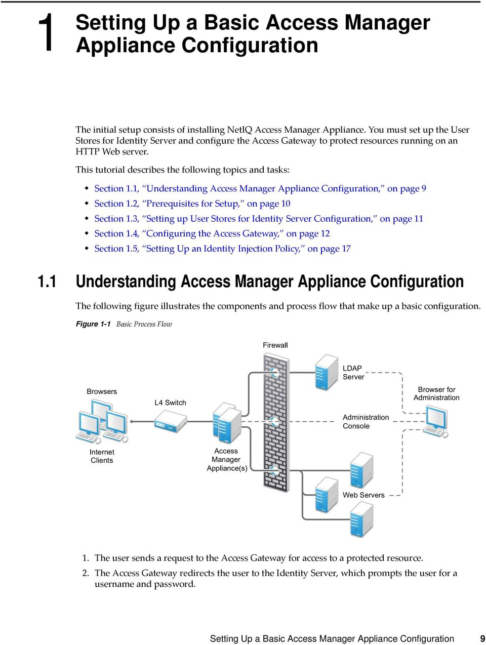 This tutorial describes the following topics and tasks: Section 1.1, Understanding Access Manager Appliance Configuration, on page 9 Section 1.2, Prerequisites for Setup, on page 10 Section 1.