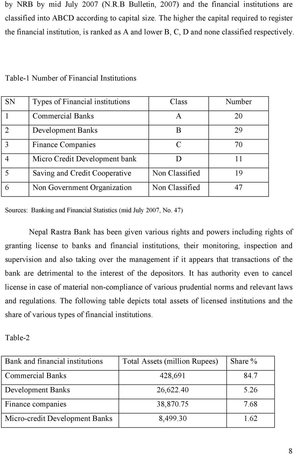 Table-1 Number of Financial Institutions SN Types of Financial institutions Class Number 1 Commercial Banks A 20 2 Development Banks B 29 3 Finance Companies C 70 4 Micro Credit Development bank D 11