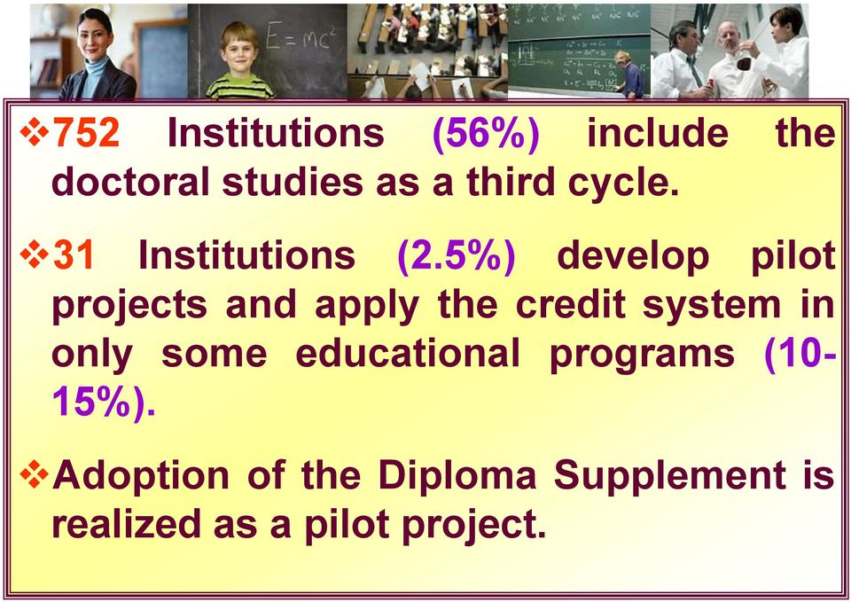 5%) develop pilot projects and apply the credit system in only
