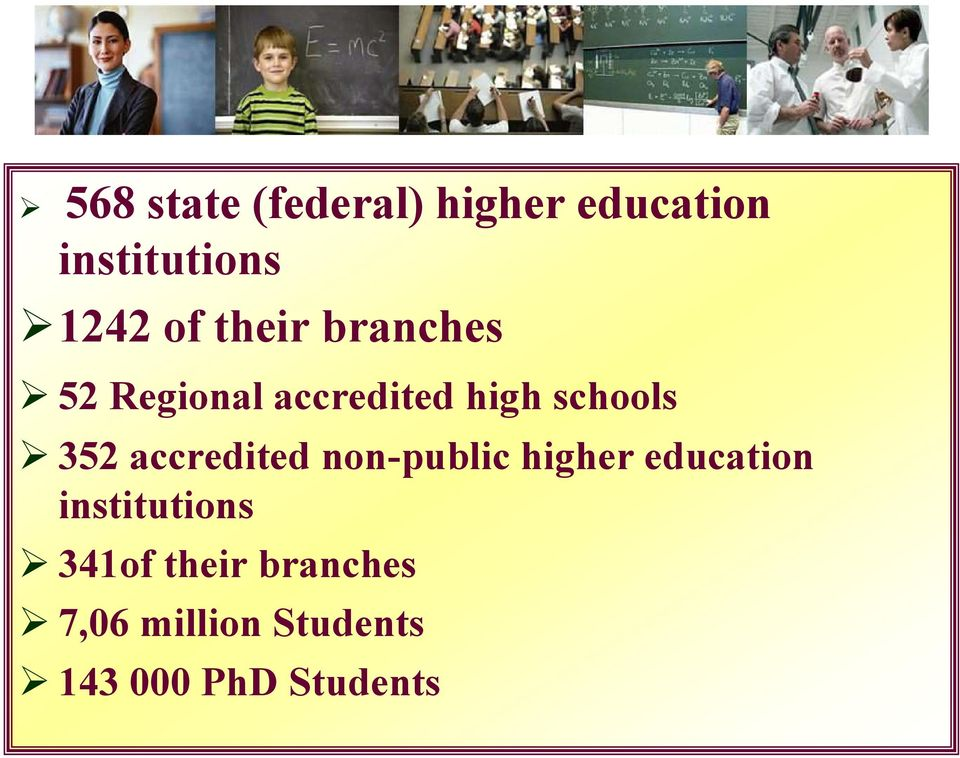 352 accredited non-public higher education institutions