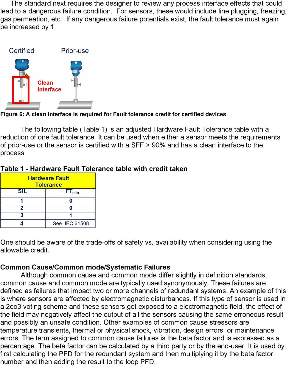Certified Prior-use Clean Interface Figure 6: A clean interface is required for Fault tolerance credit for certified devices The following table (Table 1) is an adjusted Hardware Fault Tolerance