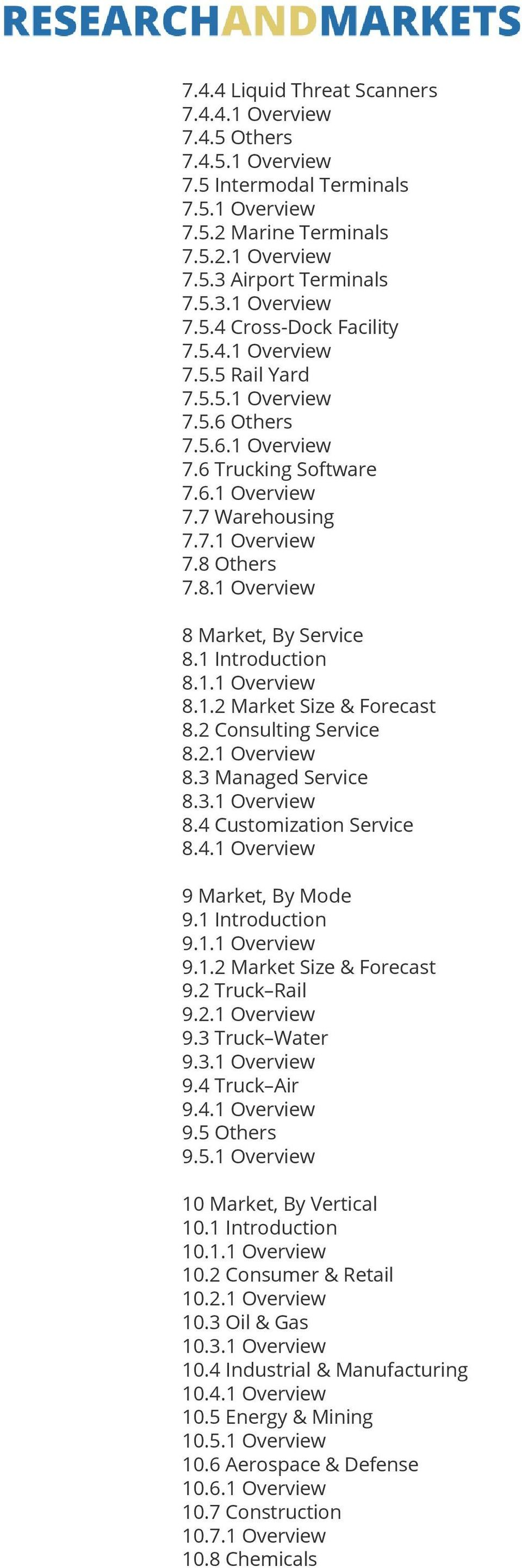 1 Introduction 8.1.1 Overview 8.1.2 Market Size & Forecast 8.2 Consulting Service 8.2.1 Overview 8.3 Managed Service 8.3.1 Overview 8.4 Customization Service 8.4.1 Overview 9 Market, By Mode 9.