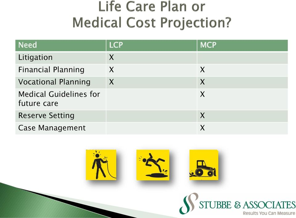 Medical Guidelines for future care