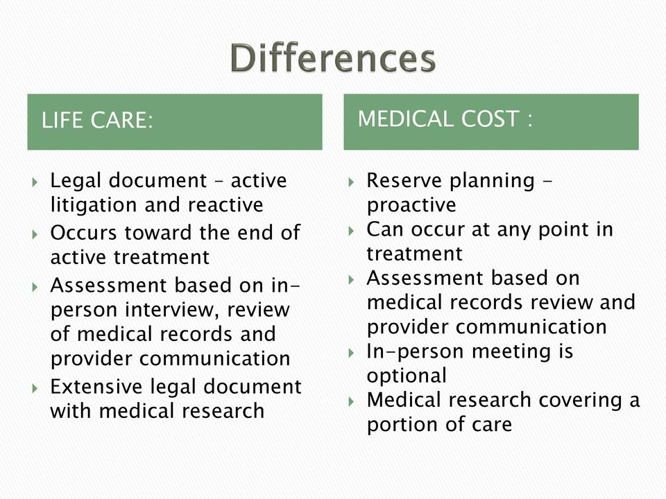 document with medical research Reserve planning - proactive Can occur at any point in treatment Assessment based on