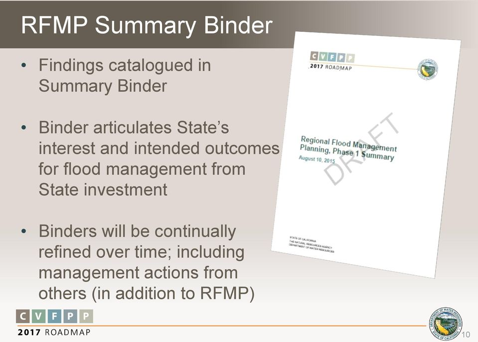 management from State investment Binders will be continually