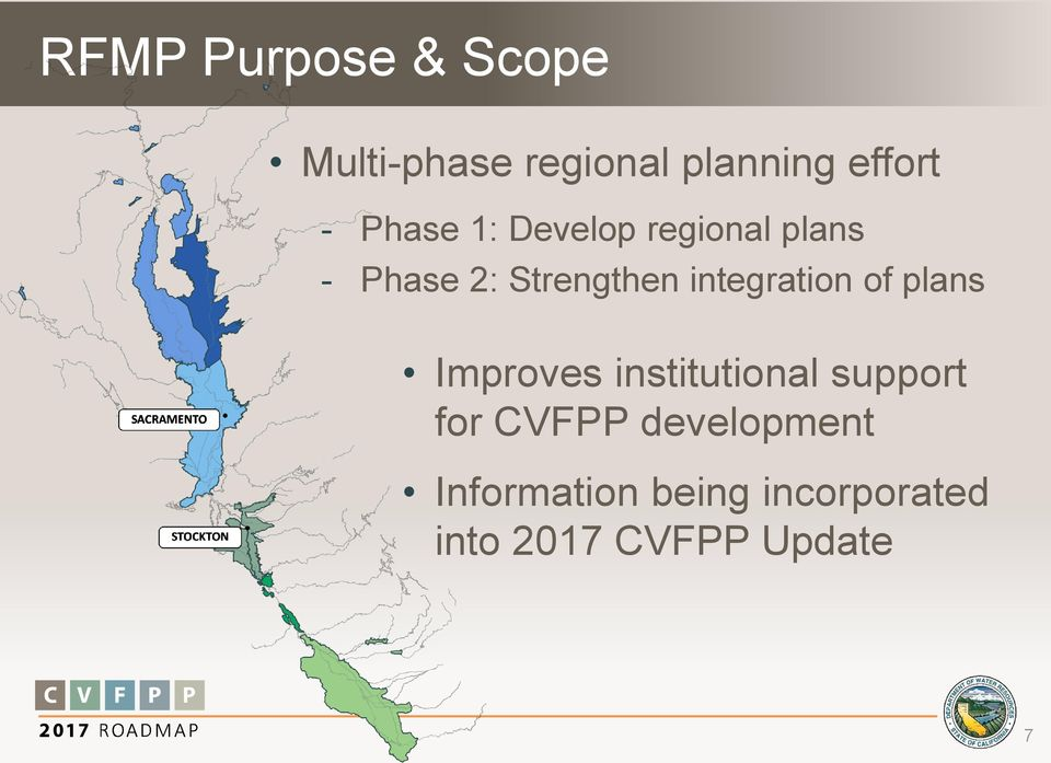 integration of plans Improves institutional support for