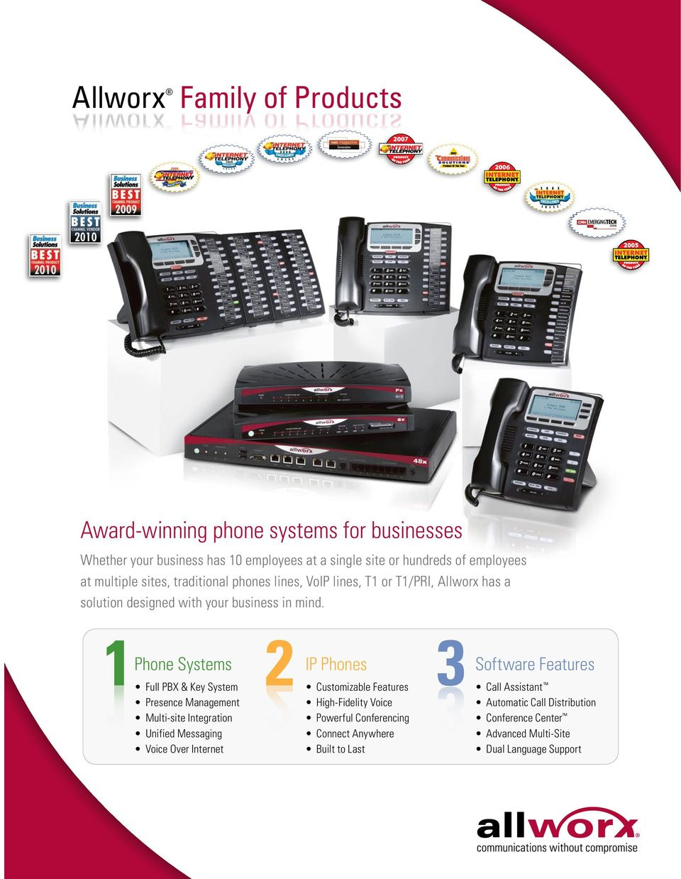 1 2 3 1 Phone Systems 2 IP Phones 3 Full PBX & Key System Presence Management Multi-site Integration Unified Messaging Voice Over Internet Customizable Features