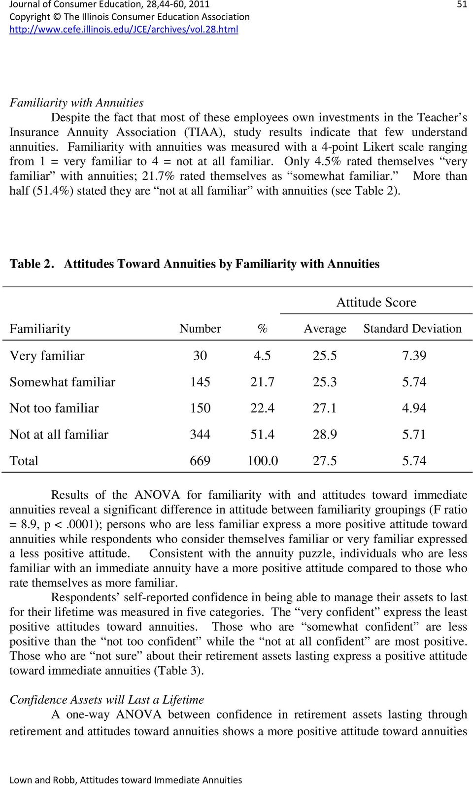 5% rated themselves very familiar with annuities; 21.7% rated themselves as somewhat familiar. More than half (51.4%) stated they are not at all familiar with annuities (see Table 2)