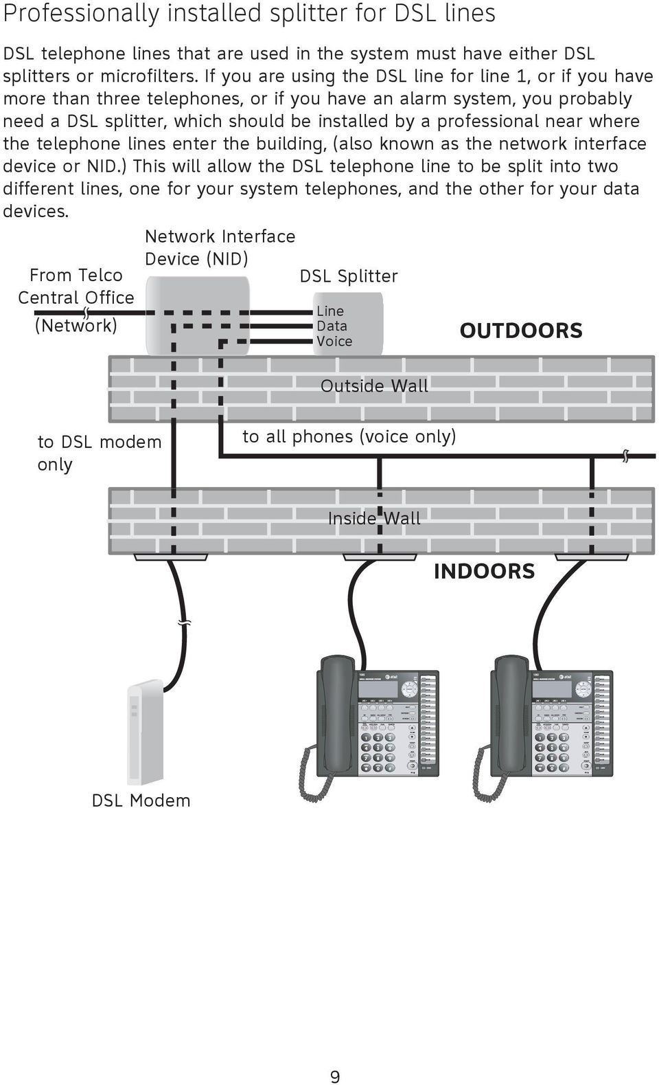 near where the telephone lines enter the building, (also known as the network interface device or NID.