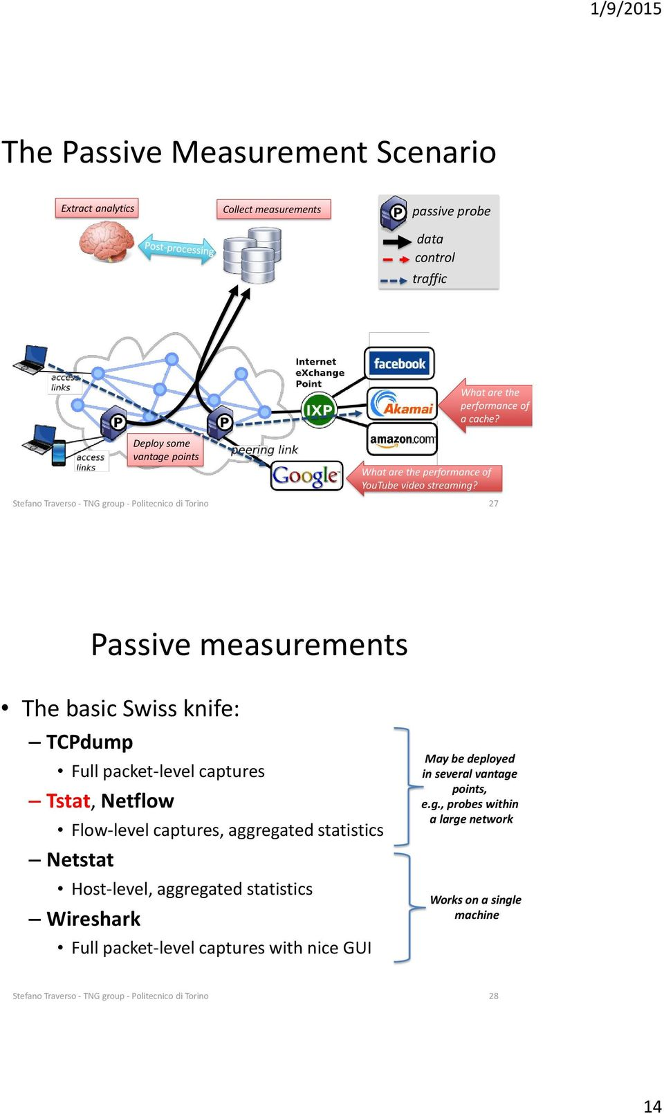 Stefano Traverso - TNG group - Politecnico di Torino 27 Passive measurements The basic Swiss knife: TCPdump Full packet-level captures Tstat, Netflow Flow-level captures,