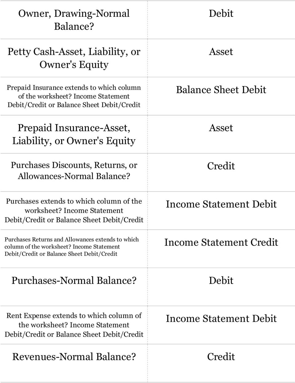 Returns, or Allowances-Normal Balance? Credit Purchases extends to which column of the worksheet?