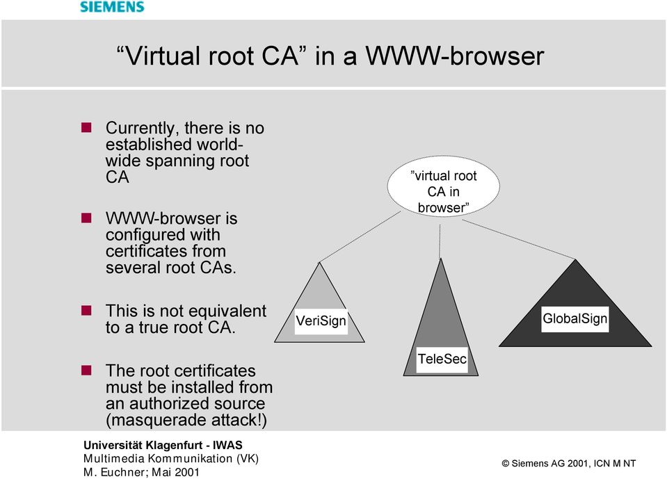 virtual root CA in browser This is not equivalent to a true root CA.
