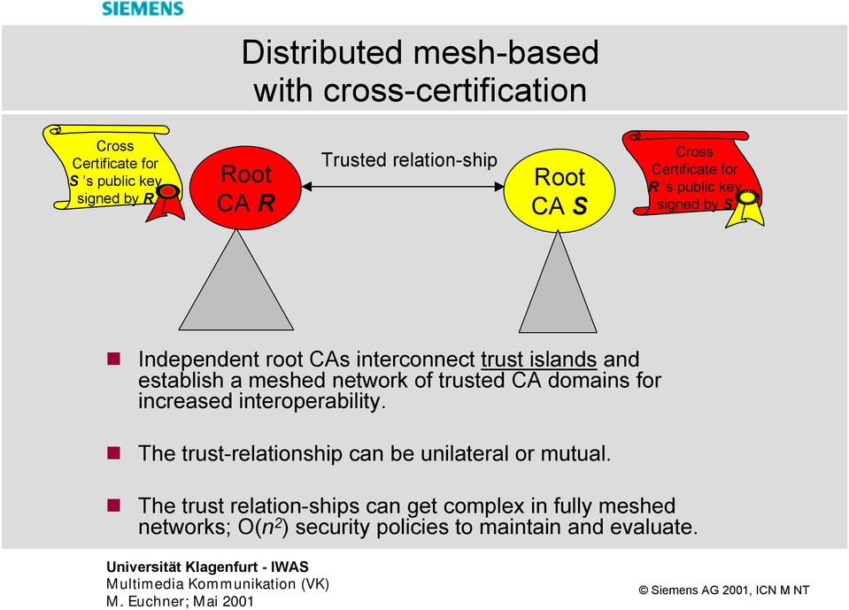 and establish a meshed network of trusted CA domains for increased interoperability.