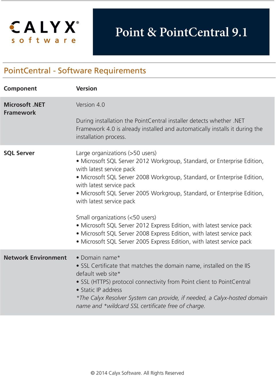 SQL Server Large organizations (>50 users) Microsoft SQL Server 2012 Workgroup, Standard, or Enterprise Edition, with latest service pack Microsoft SQL Server 2008 Workgroup, Standard, or Enterprise
