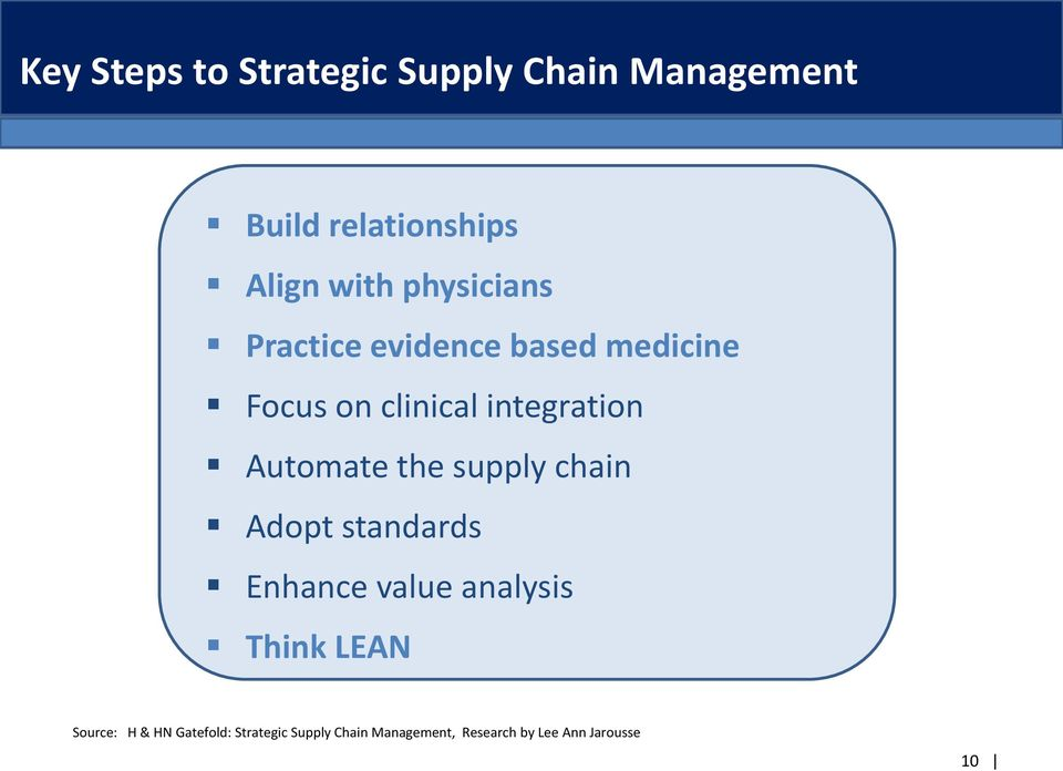 Automate the supply chain Adopt standards Enhance value analysis Think LEAN