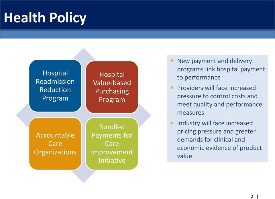 Providers will face increased pressure to control costs and meet quality and performance measures Industry will face
