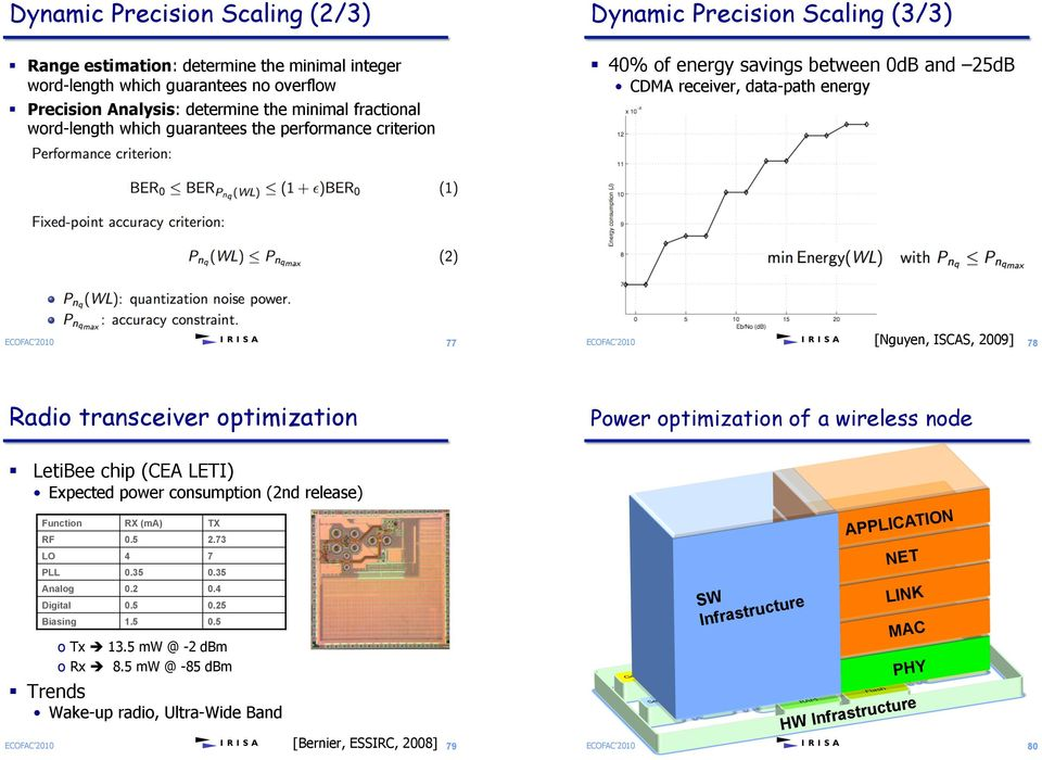 40% of energy savings between 0dB and 25dB CDMA receiver, data-path energy 77 Radio transceiver optimization [Nguyen, ISCAS, 2009] 78 Power optimization of a wireless node!
