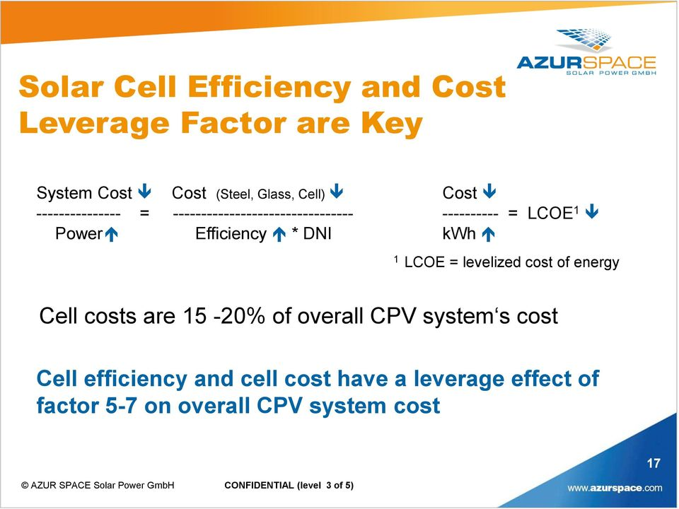 levelized cost of energy Cell costs are 15-20% of overall CPV system s cost Cell efficiency and cell cost