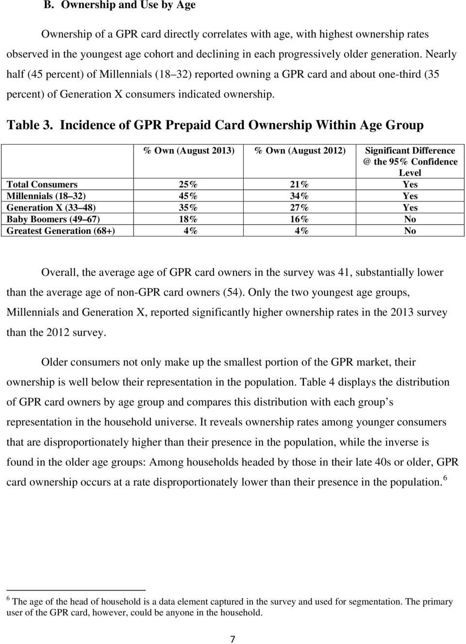 Incidence of GPR Prepaid Card Ownership Within Age Group % Own (August 2013) % Own (August 2012) Significant Difference @ the 95% Confidence Level Total Consumers 25% 21% Yes Millennials (18 32) 45%