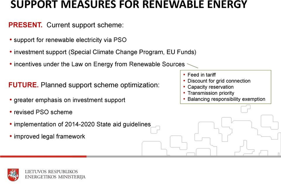 incentives under the Law on Energy from Renewable Sources FUTURE.