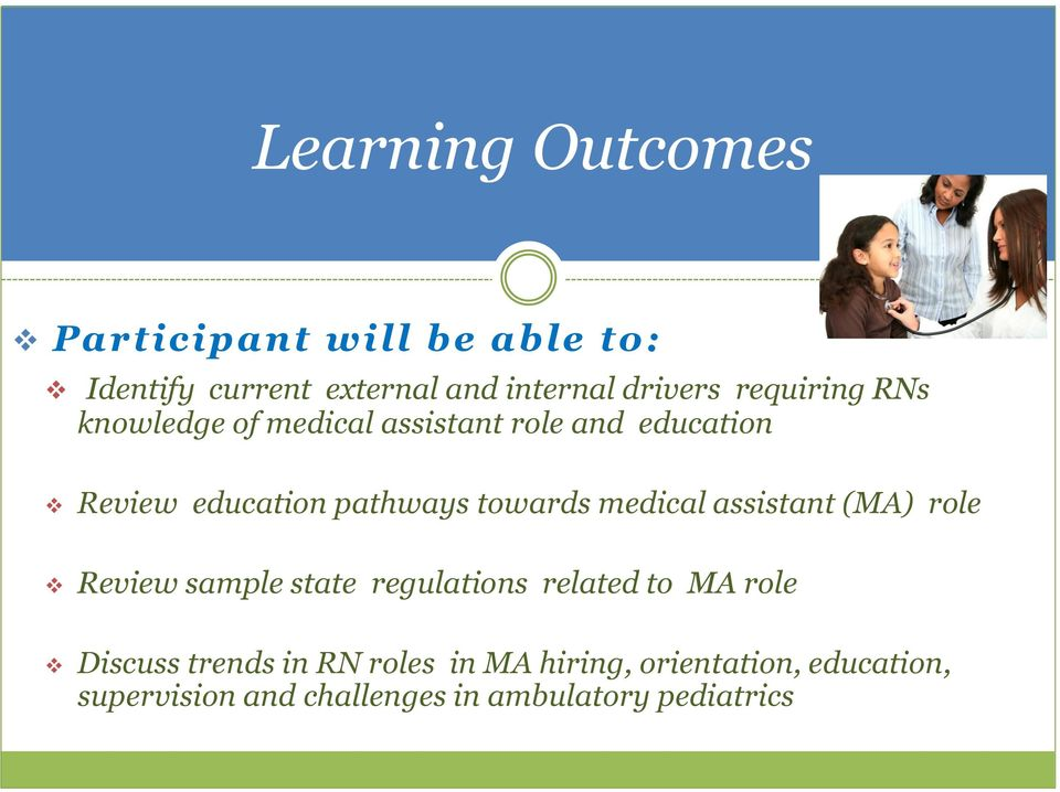 towards medical assistant (MA) role Review sample state regulations related to MA role Discuss