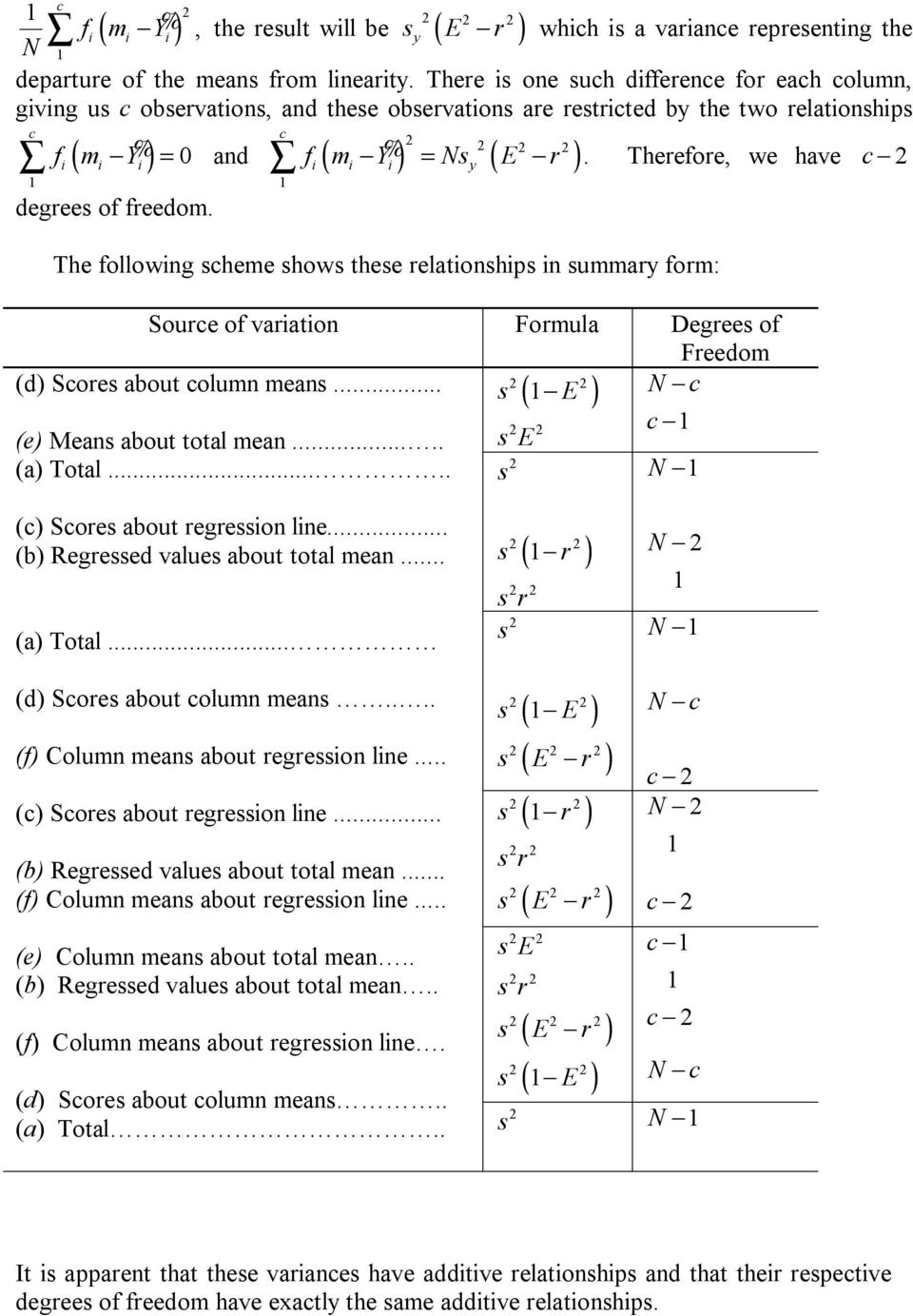 Therefore, we have c degree of freedom. The following cheme how thee relationhip in ummary form: Source of variation Formula Degree of Freedom (d) Score about column mean.