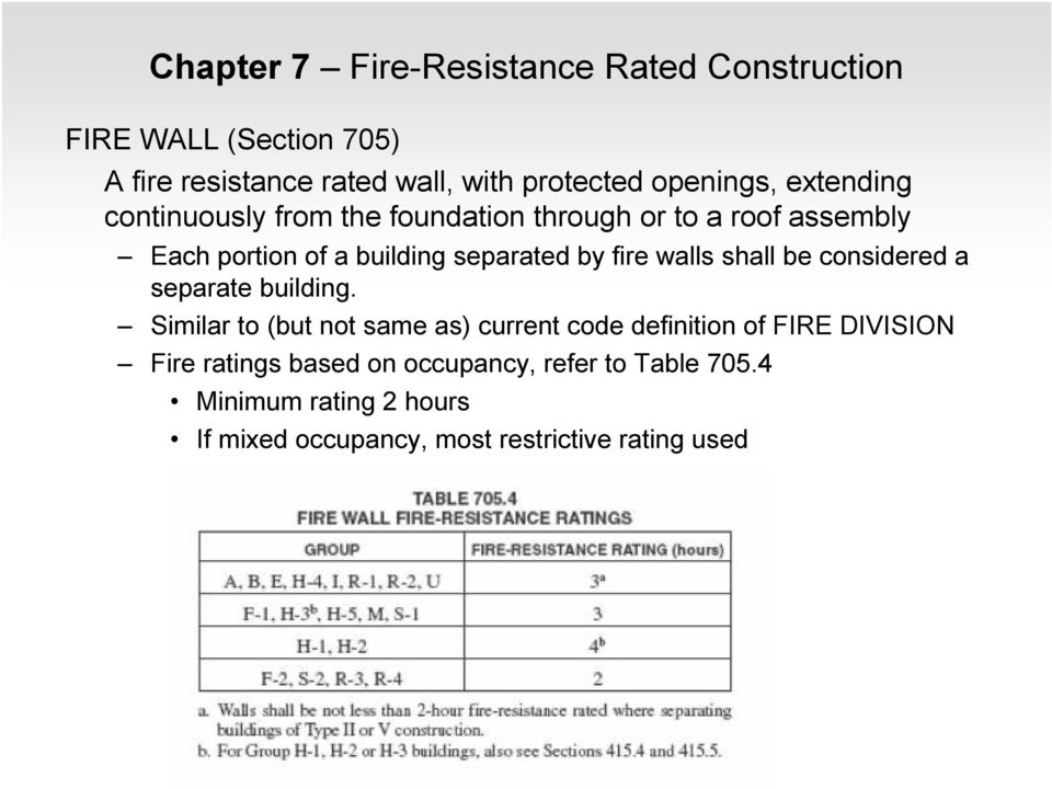 by fire walls shall be considered a separate building.
