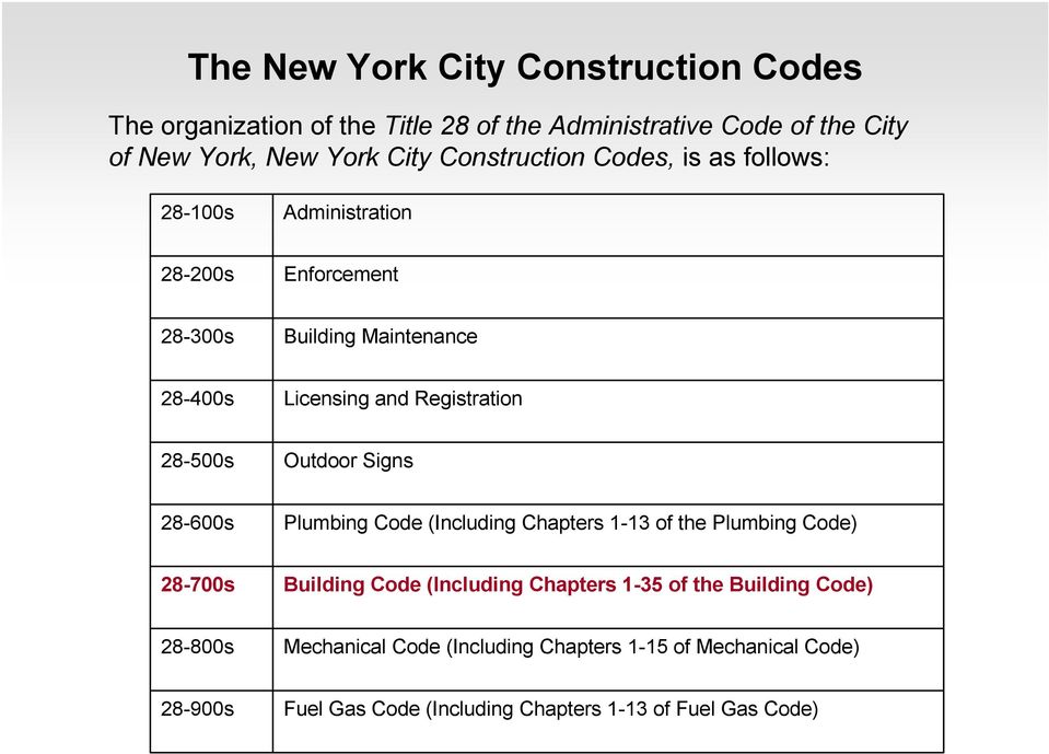 28-500s Outdoor Signs 28-600s Plumbing Code (Including Chapters 1-13 of the Plumbing Code) 28-700s Building Code (Including Chapters 1-35 of