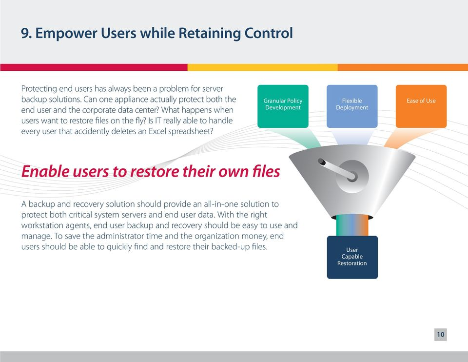Granular Policy Development Flexible Deployment Ease of Use Enable users to restore their own files A backup and recovery solution should provide an all-in-one solution to protect both critical