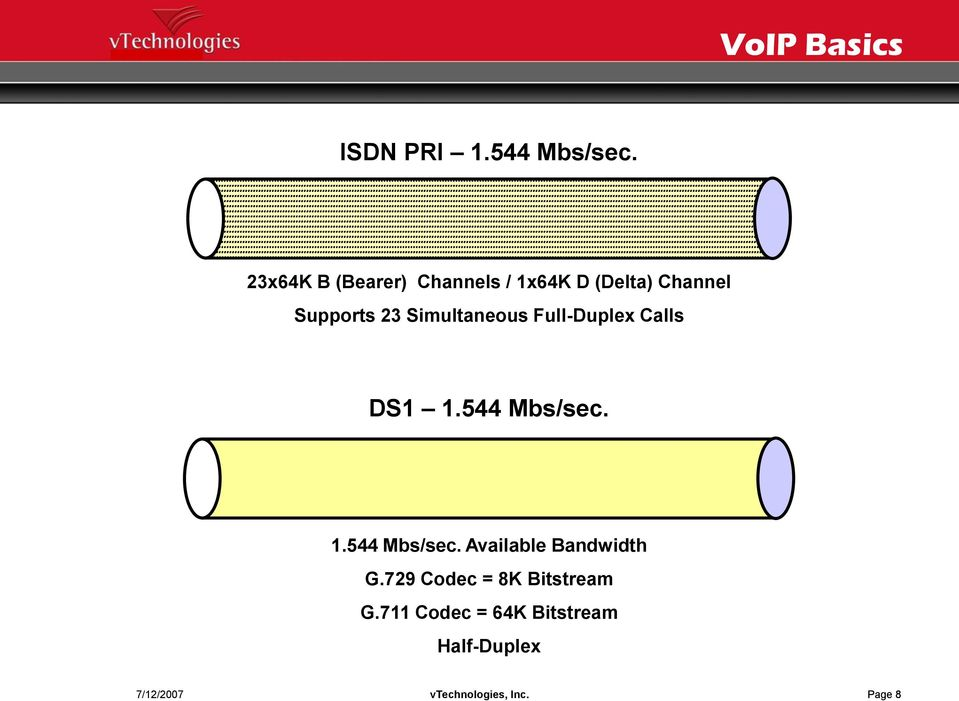 Simultaneous Full-Duplex Calls DS1 1.544 Mbs/sec. 1.544 Mbs/sec. Available Bandwidth G.
